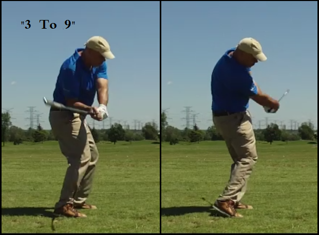 Speed Training The Swingrite For The 3rd Lever Wax Golf